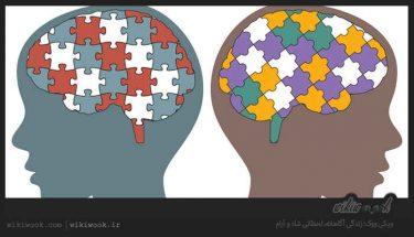 اوتیسم چیست و چه مفهومی دارد؟ / ویکی ووک