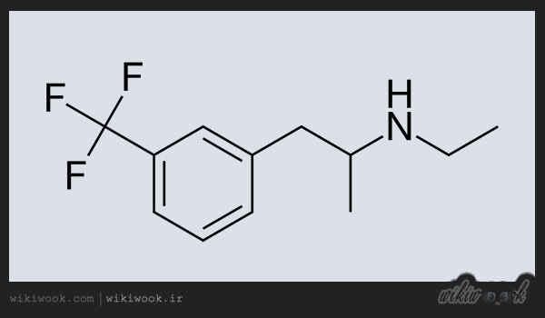 طریقهی مصرف فنفلورامین چگونه است؟ / ویکی ووک