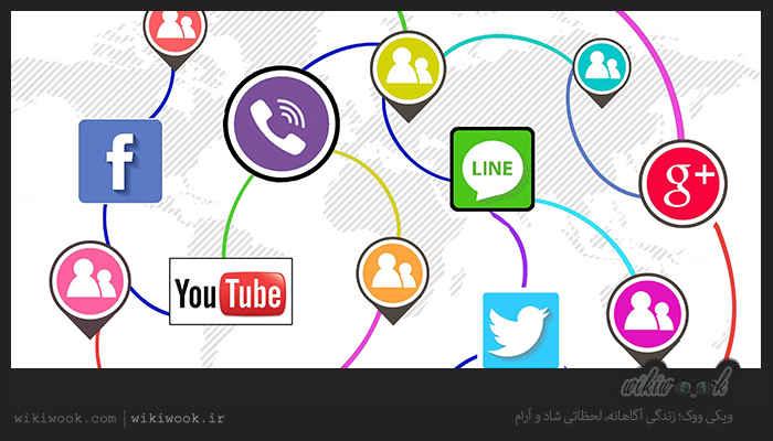 اصطلاحات رایج و کاربردی در شبکه های اجتماعی / ویکی ووک