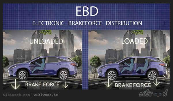 آشنایی با اصطلاحات خودرو - بخش دوم / ویکی ووک