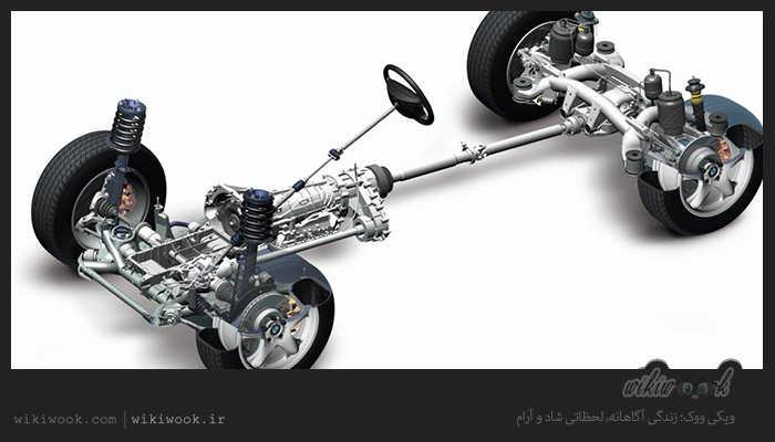 آشنایی با اصطلاحات تخصصی خودرو / ویکی ووک