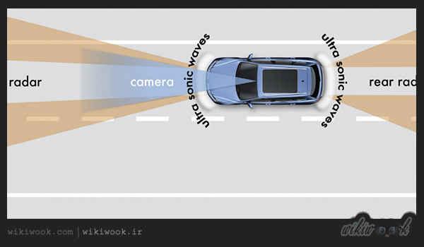 آشنایی با اصطلاحات تخصصی خودرو بخش سوم / ویکی ووک