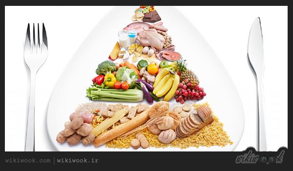 چه تغذیه ای برای دانشجویان مناسب است؟ / ویکی ووک