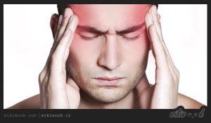 قرص های سردرد