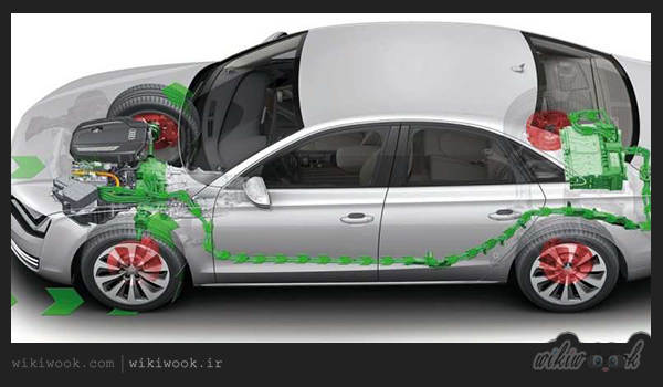 hybrid cars4