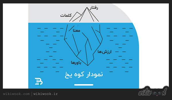 معرفی کتاب بی حد و مرز - ویکی ووک