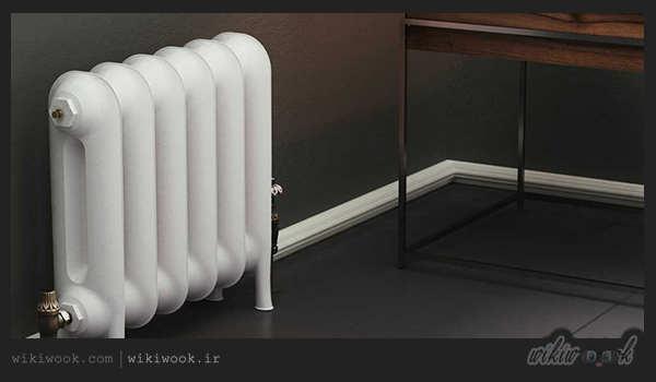 radiator - wikiwook
